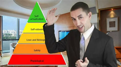 Abraham Maslow's Hierarchy of Needs: Humanistic Psychology