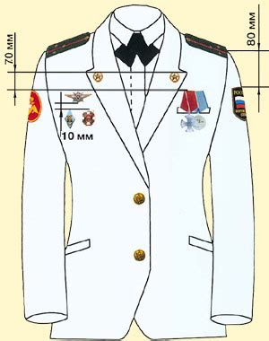 Uniforms - Placement of Insignia