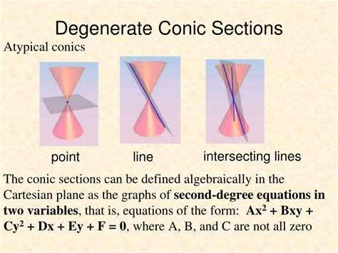 PPT - Today in Precalculus PowerPoint Presentation, free