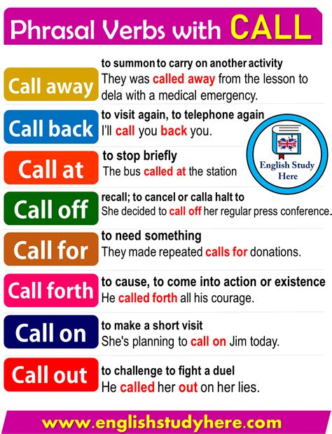 Phrasal Verbs with CALL - English Study Here