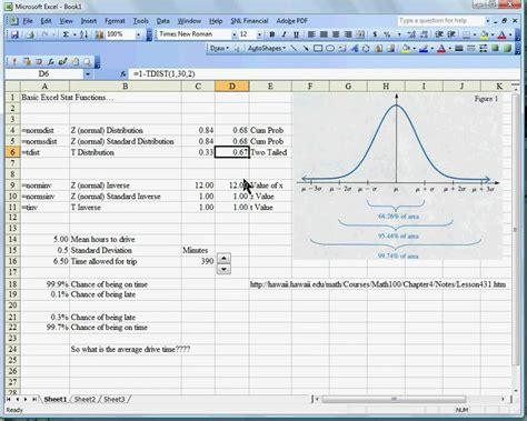 Using the statistical distribution functions in Excel