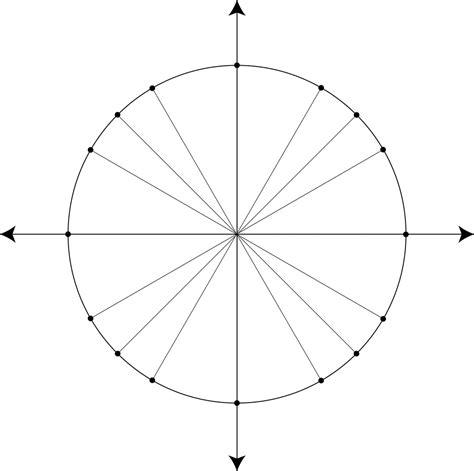 Unit Circle Marked At Special Angles | ClipArt ETC