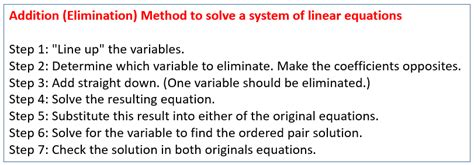 Solving Systems of Equations with Fractions or Decimals